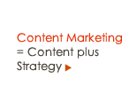 Content Marketing = Content plus Strategy