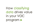 How classifying data drives value into your VOC program